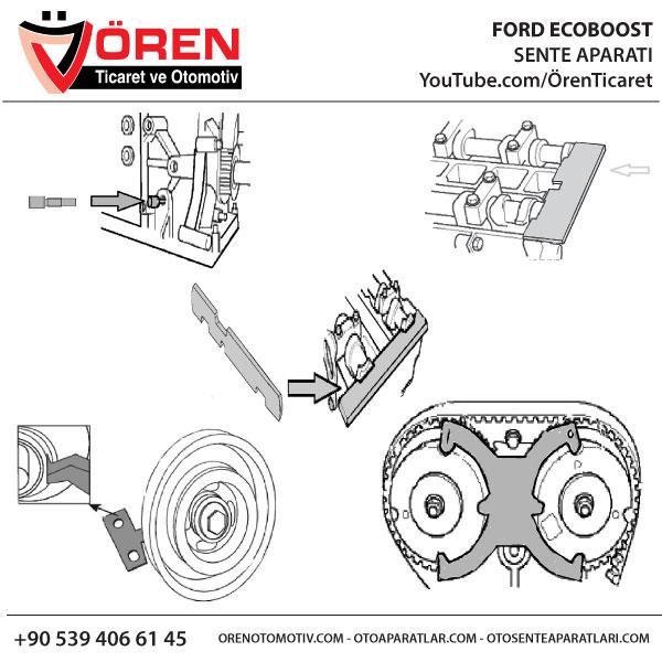 FORD-VOLVO-ECOBOOST-1.6 SENTE APARATI